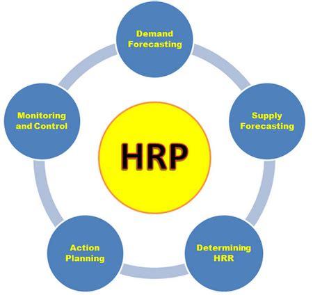 Literature review strategic planning